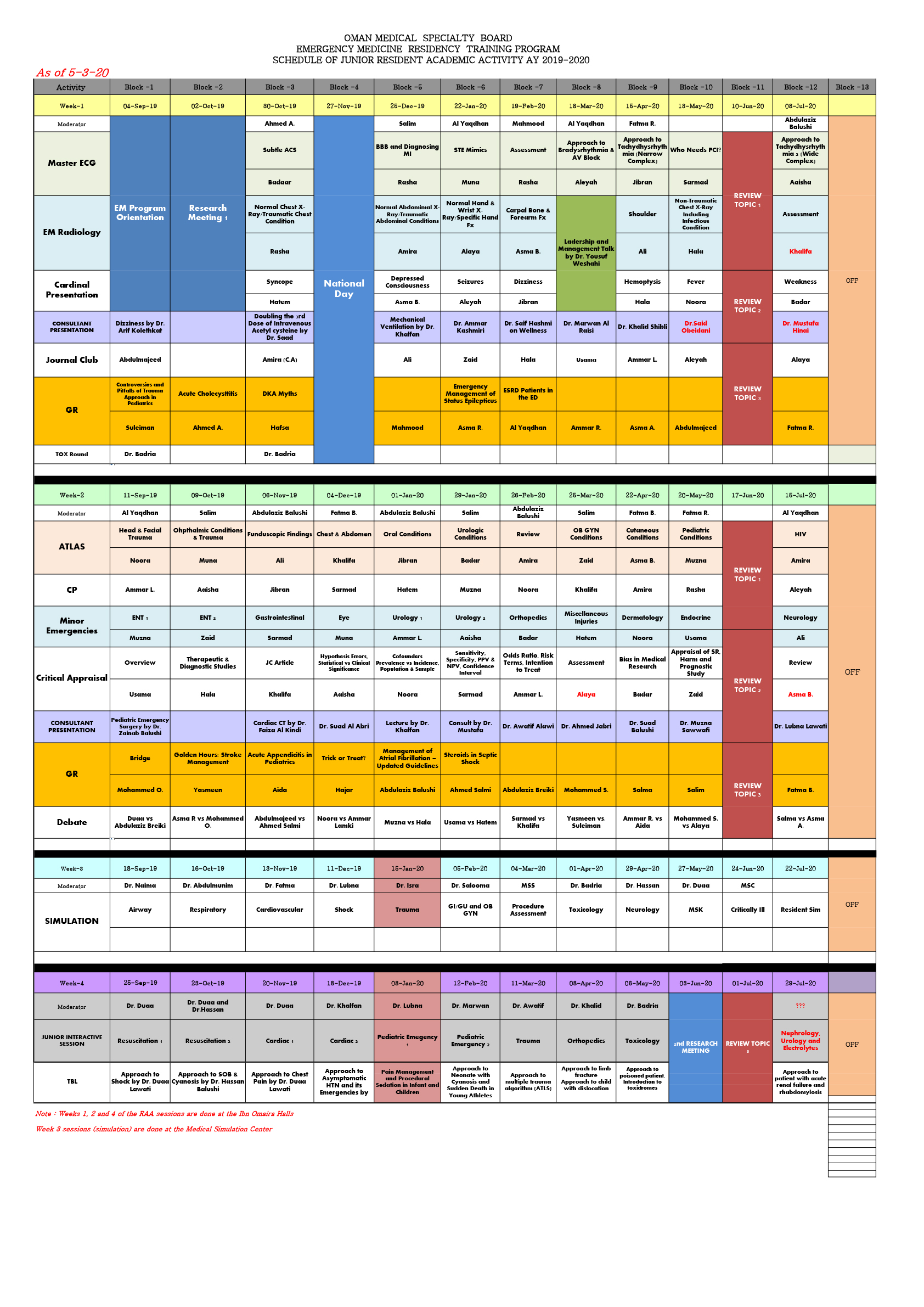 EM Resident Academic Activity Schedules